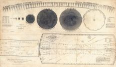 Plan Of the Solar System - Magnitudes and Distance, Atlas Designed to Illustrate the Geography of the Heavens 1835
